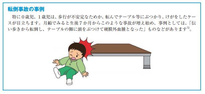 転倒事故の事例