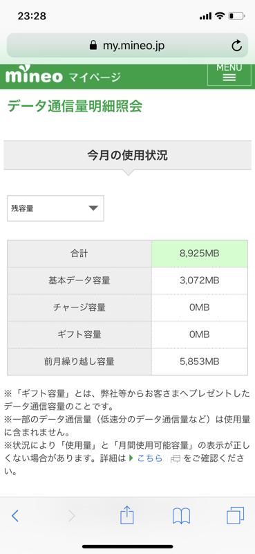mineoのデータ容量