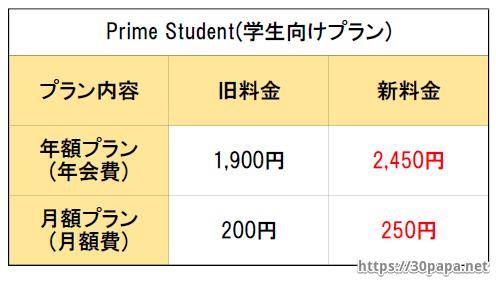amazon prime student 料金の値上げ
