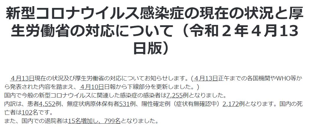 新型コロナ感染者数4月13日時点 (1)